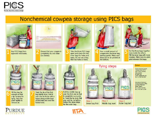 Pic Instructions for testing PICS bags English