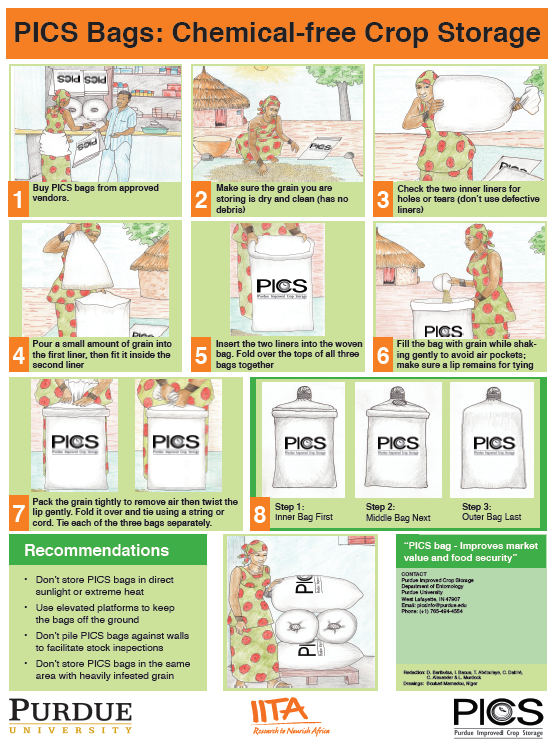 Pic Instructions for using PICS bags English